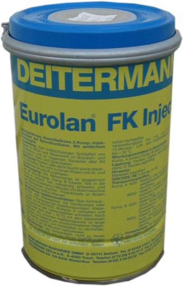 EUROLAN FK INJECT